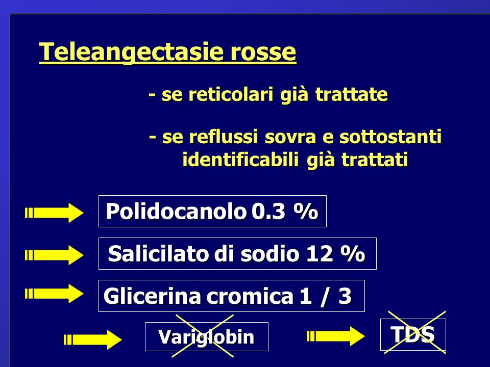 Teleangectasie rosse Polidocanolo 0.3 % Salicilato di sodio 12 %