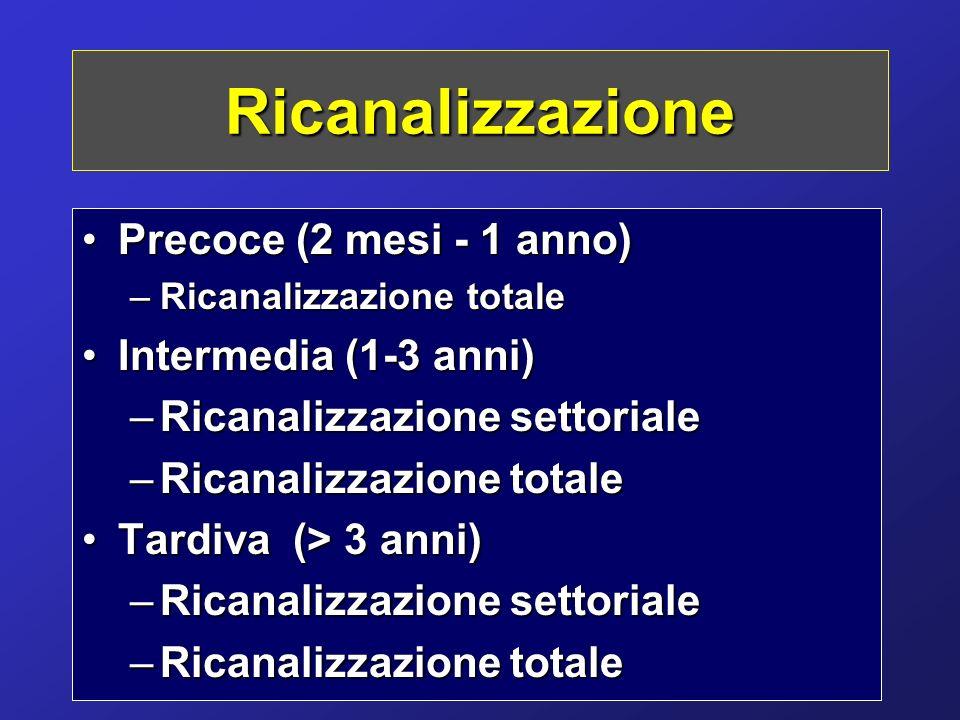 Ricanalizzazione Precoce (2 mesi - 1 anno) Intermedia (1-3 anni)