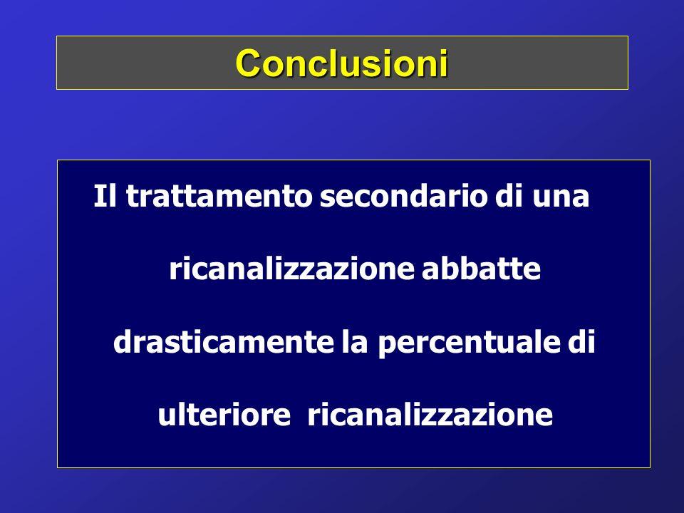 Conclusioni Il trattamento secondario di una ricanalizzazione abbatte drasticamente la percentuale di ulteriore ricanalizzazione.