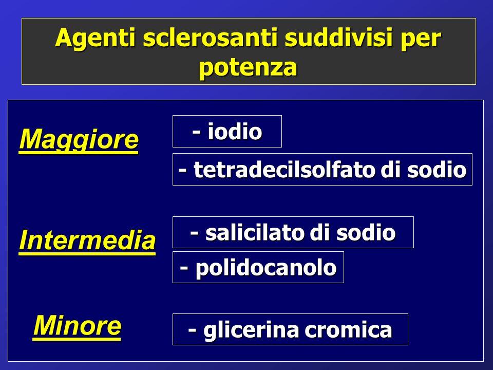 Agenti sclerosanti suddivisi per potenza