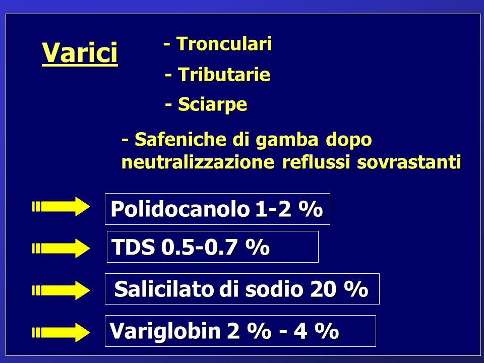 Varici Polidocanolo 1-2 % TDS 0.5-0.7 % Salicilato di sodio 20 %