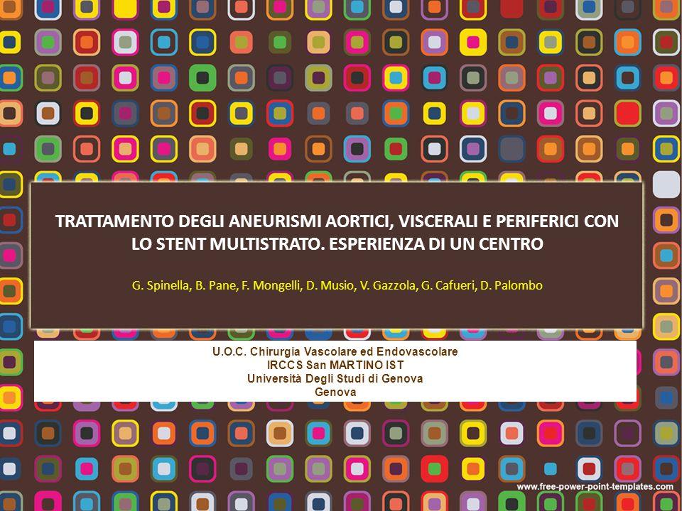 TRATTAMENTO DEGLI ANEURISMI AORTICI, VISCERALI E PERIFERICI CON LO STENT MULTISTRATO. ESPERIENZA DI UN CENTRO G. Spinella, B. Pane, F. Mongelli, D. Musio, V. Gazzola, G. Cafueri, D. Palombo