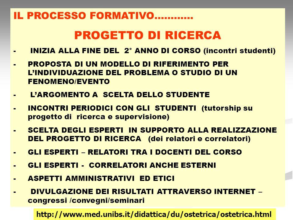 PROGETTO DI RICERCA IL PROCESSO FORMATIVO…………