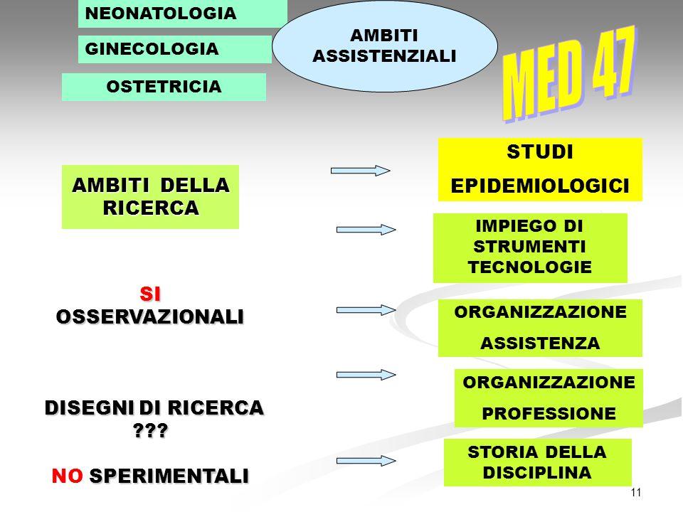 MED 47 STUDI EPIDEMIOLOGICI AMBITI DELLA RICERCA