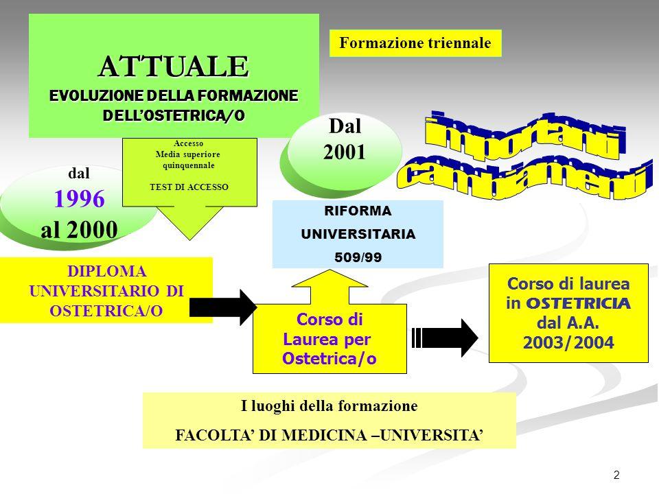 importanti cambiamenti 1996 al 2000 Dal 2001