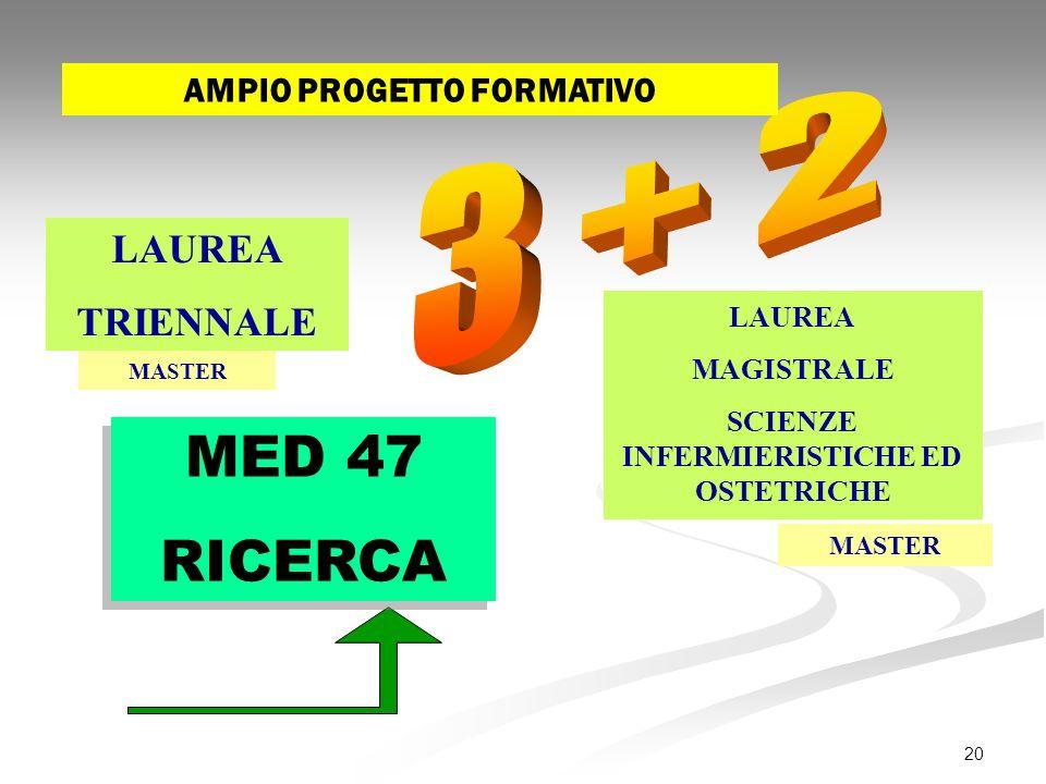 AMPIO PROGETTO FORMATIVO SCIENZE INFERMIERISTICHE ED OSTETRICHE