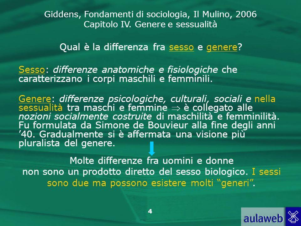 Qual è la differenza fra sesso e genere