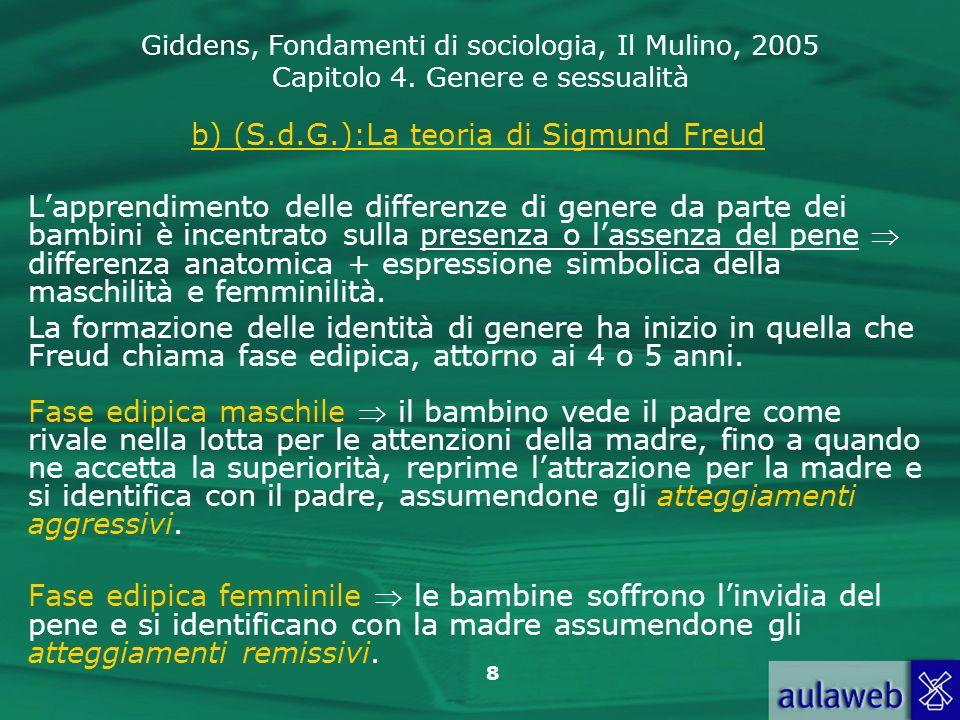 b) (S.d.G.):La teoria di Sigmund Freud