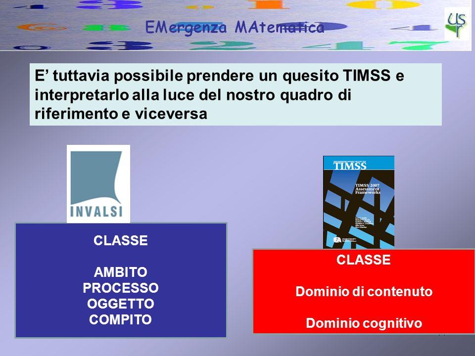 E' tuttavia possibile prendere un quesito TIMSS e interpretarlo alla luce del nostro quadro di riferimento e viceversa