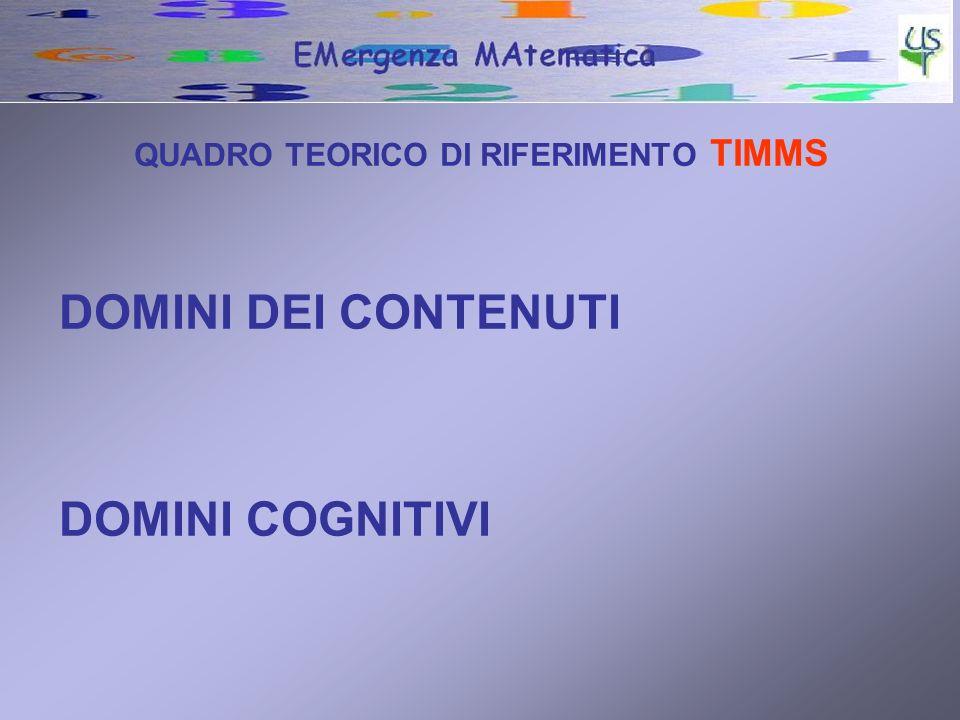 QUADRO TEORICO DI RIFERIMENTO TIMMS