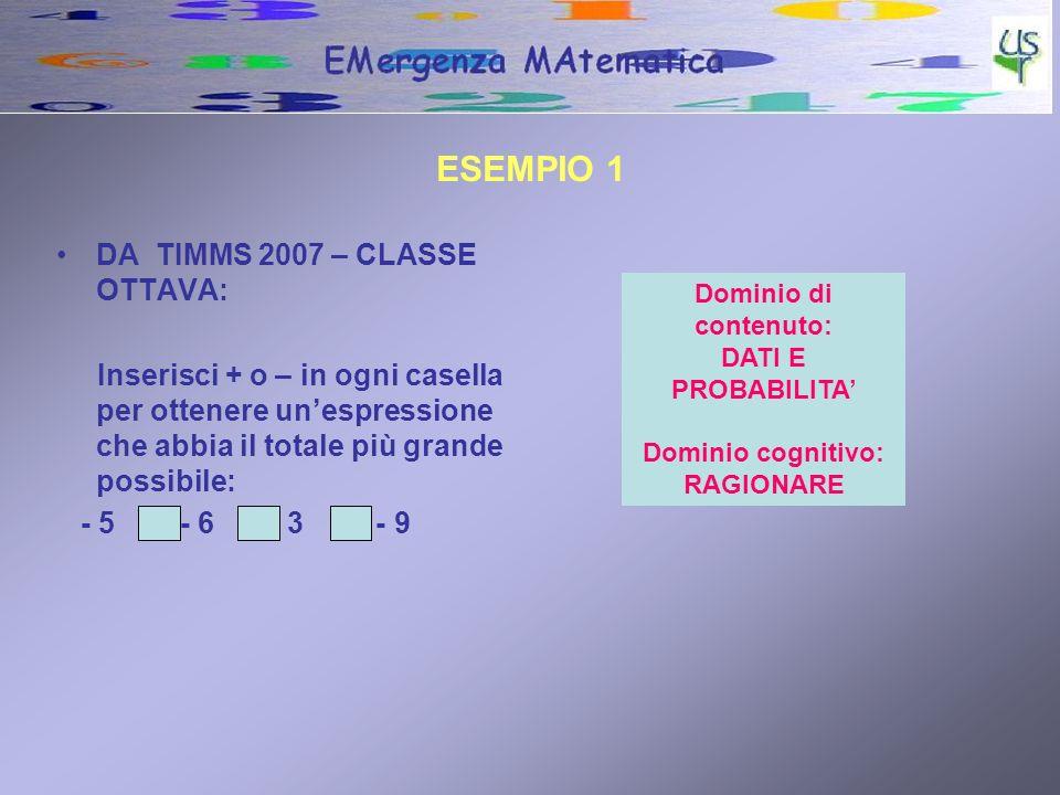 ESEMPIO 1 DA TIMMS 2007 – CLASSE OTTAVA: