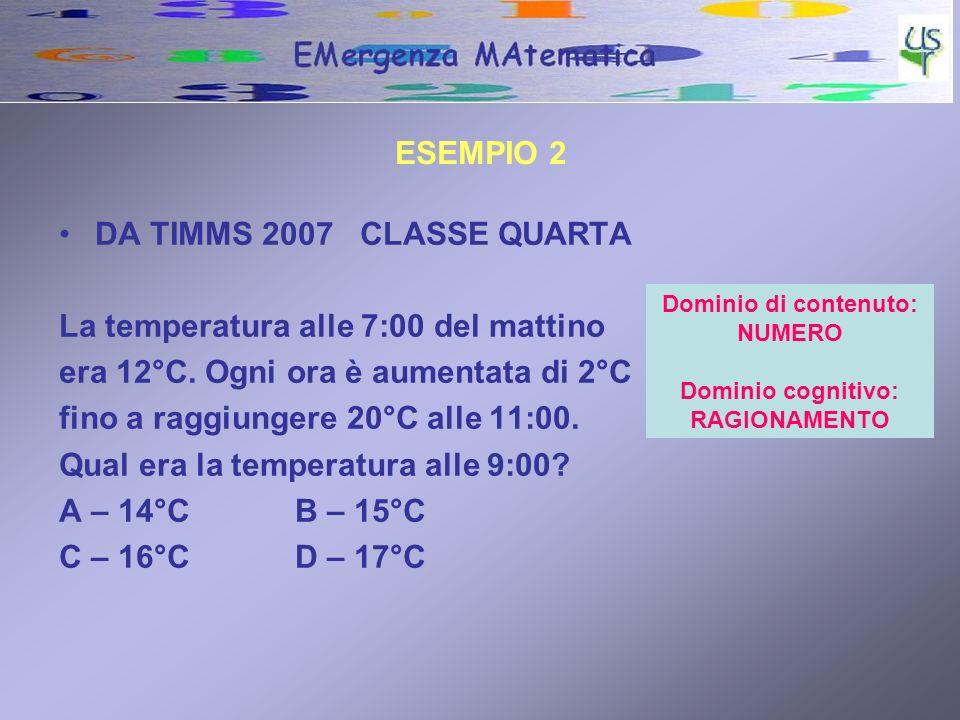 La temperatura alle 7:00 del mattino