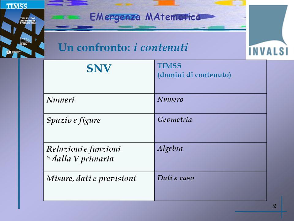 Un confronto: i contenuti SNV