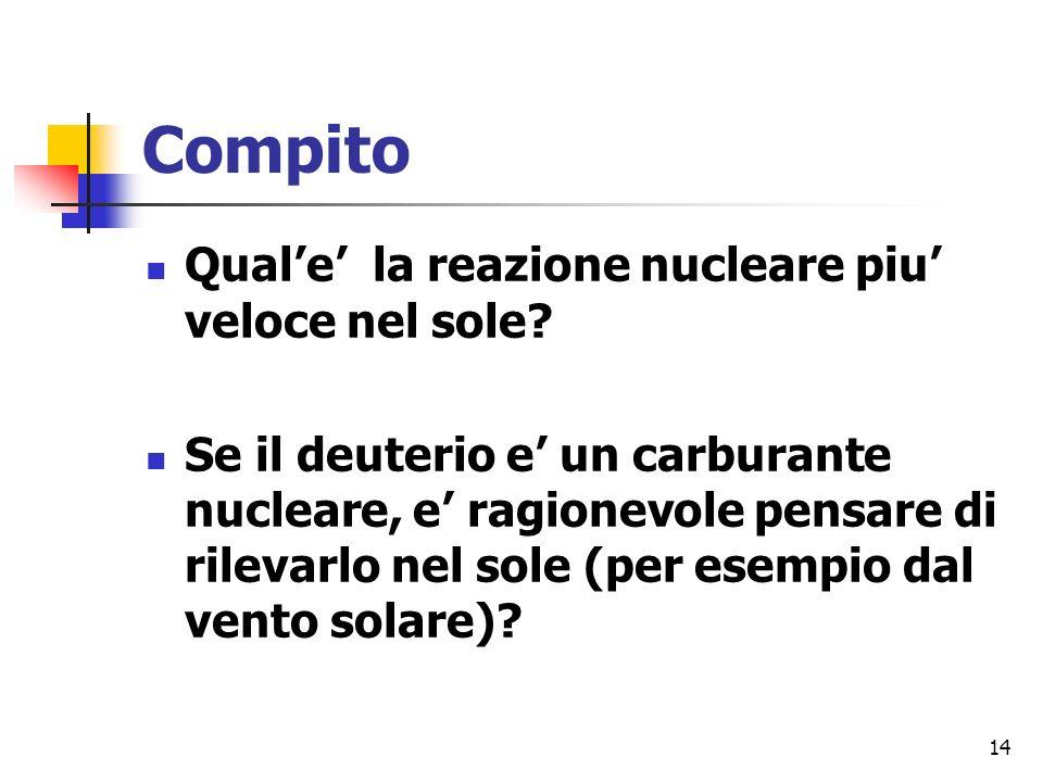 Compito Qual'e' la reazione nucleare piu' veloce nel sole