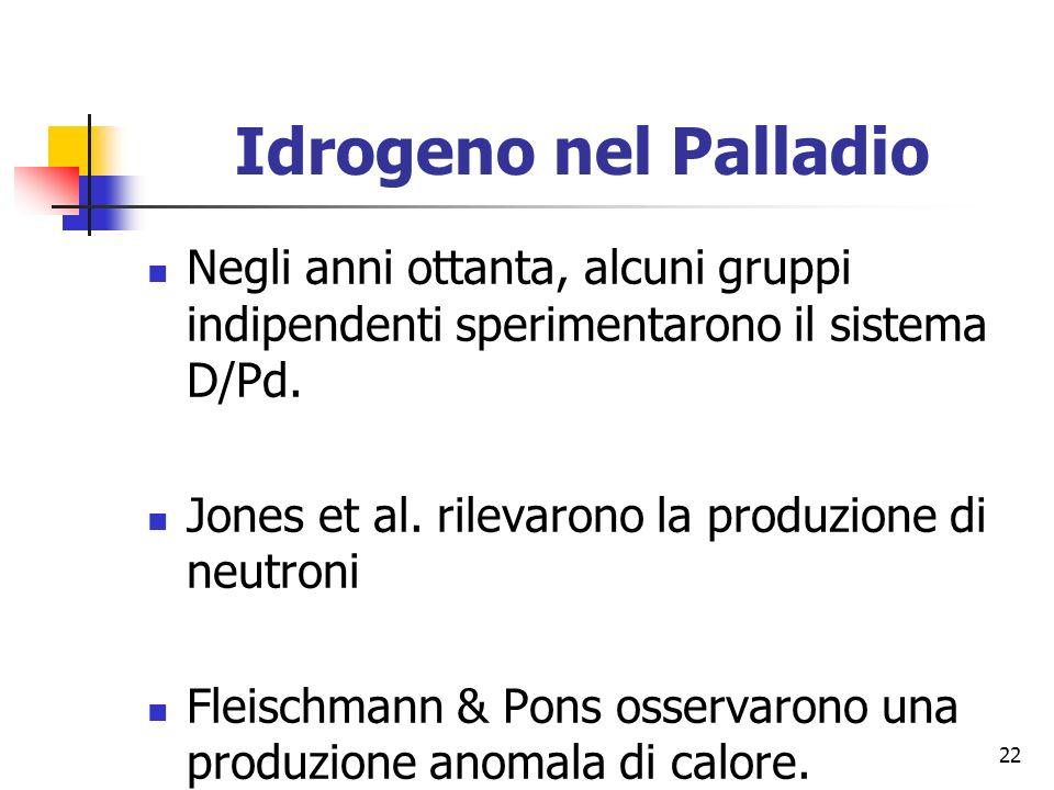 Idrogeno nel Palladio Negli anni ottanta, alcuni gruppi indipendenti sperimentarono il sistema D/Pd.