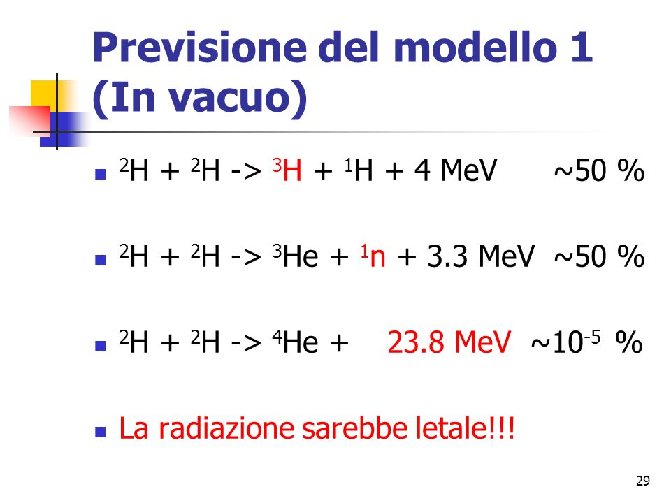 Previsione del modello 1 (In vacuo)