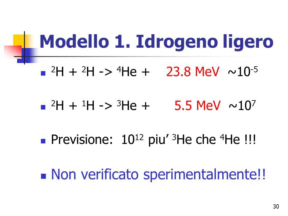 Modello 1. Idrogeno ligero