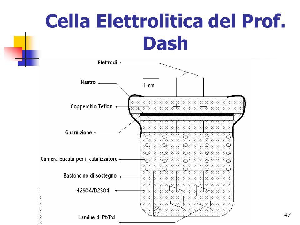 Cella Elettrolitica del Prof. Dash