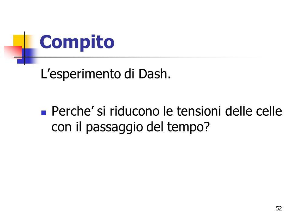 Compito L'esperimento di Dash.