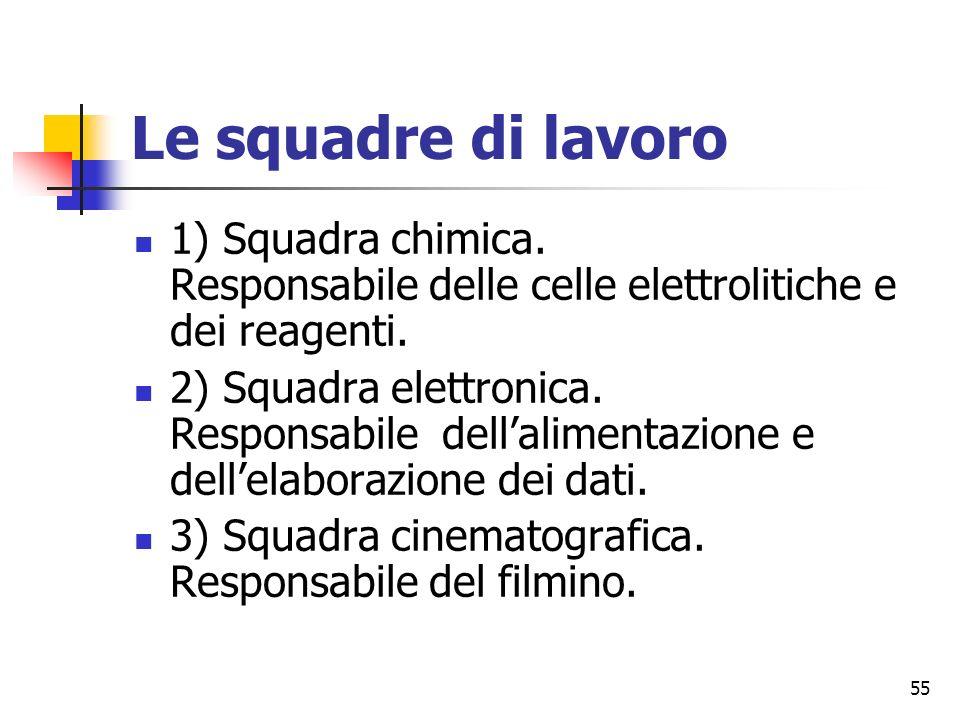 Le squadre di lavoro 1) Squadra chimica. Responsabile delle celle elettrolitiche e dei reagenti.