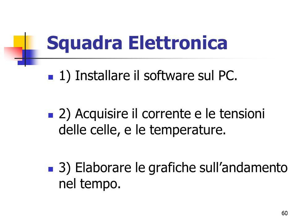 Squadra Elettronica 1) Installare il software sul PC.
