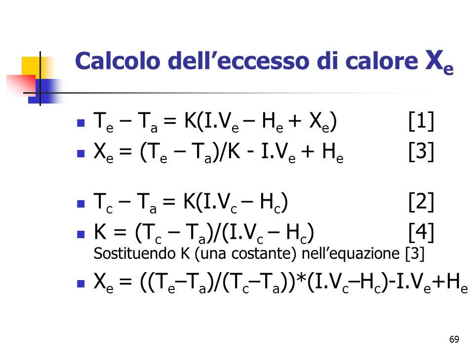 Calcolo dell'eccesso di calore Xe