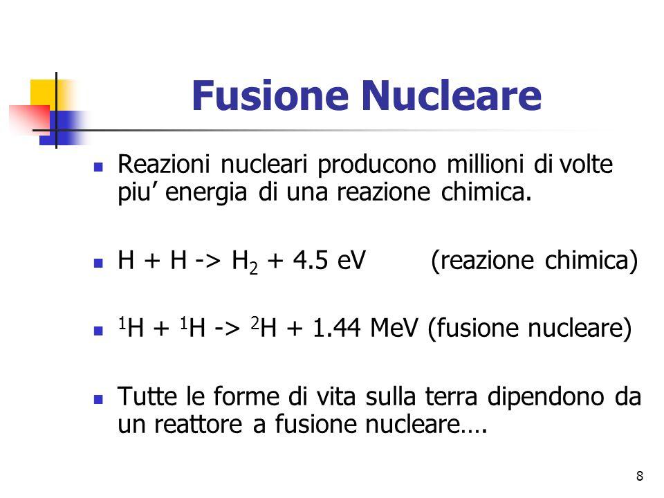 Fusione Nucleare Reazioni nucleari producono millioni di volte piu' energia di una reazione chimica.