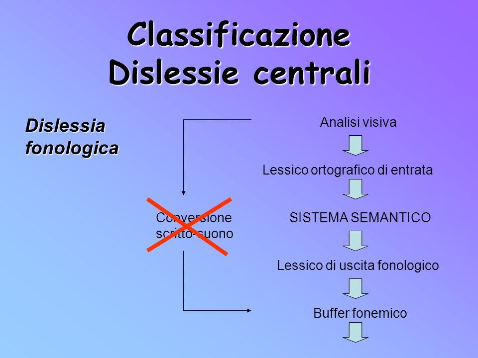 Classificazione Dislessie centrali