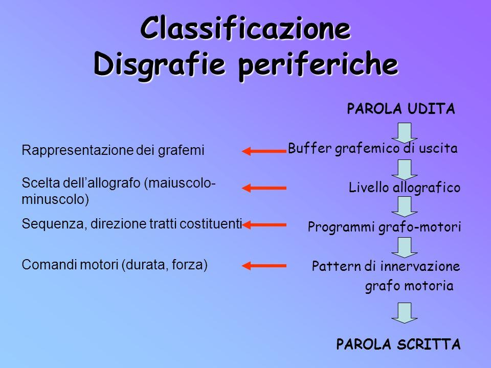 Classificazione Disgrafie periferiche