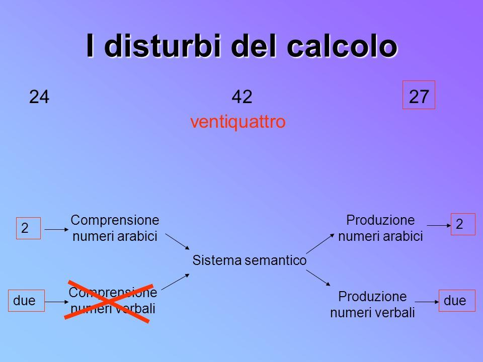 I disturbi del calcolo 24 42 27 ventiquattro