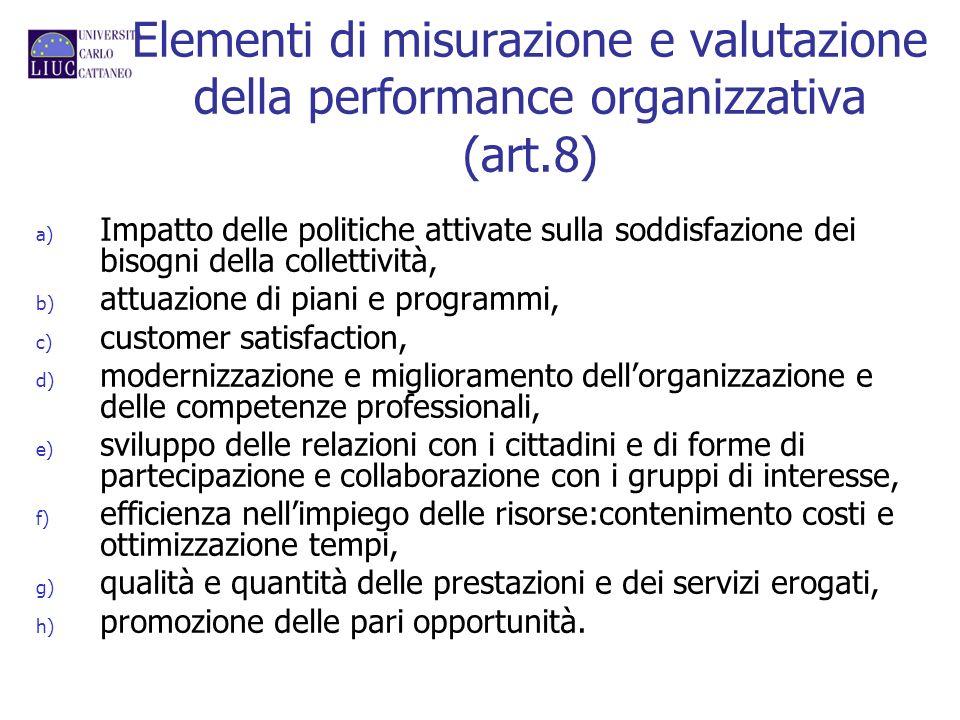 Elementi di misurazione e valutazione della performance organizzativa (art.8)