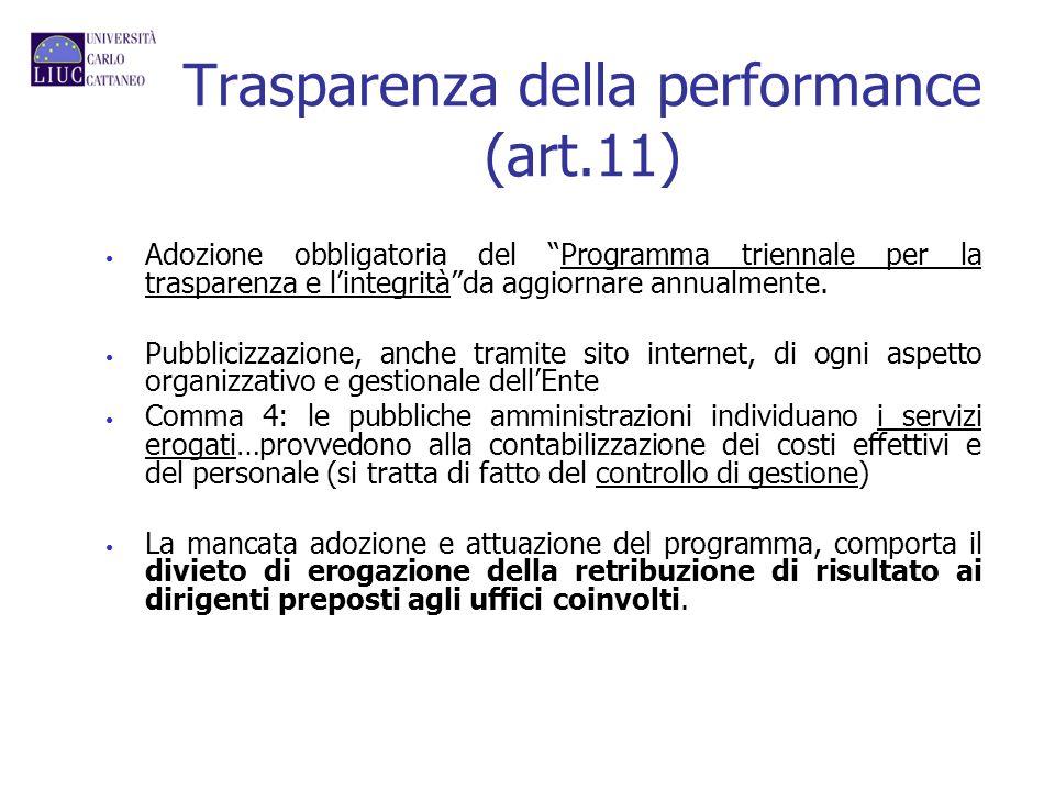 Trasparenza della performance (art.11)