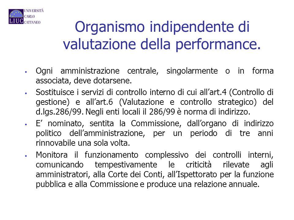 Organismo indipendente di valutazione della performance.
