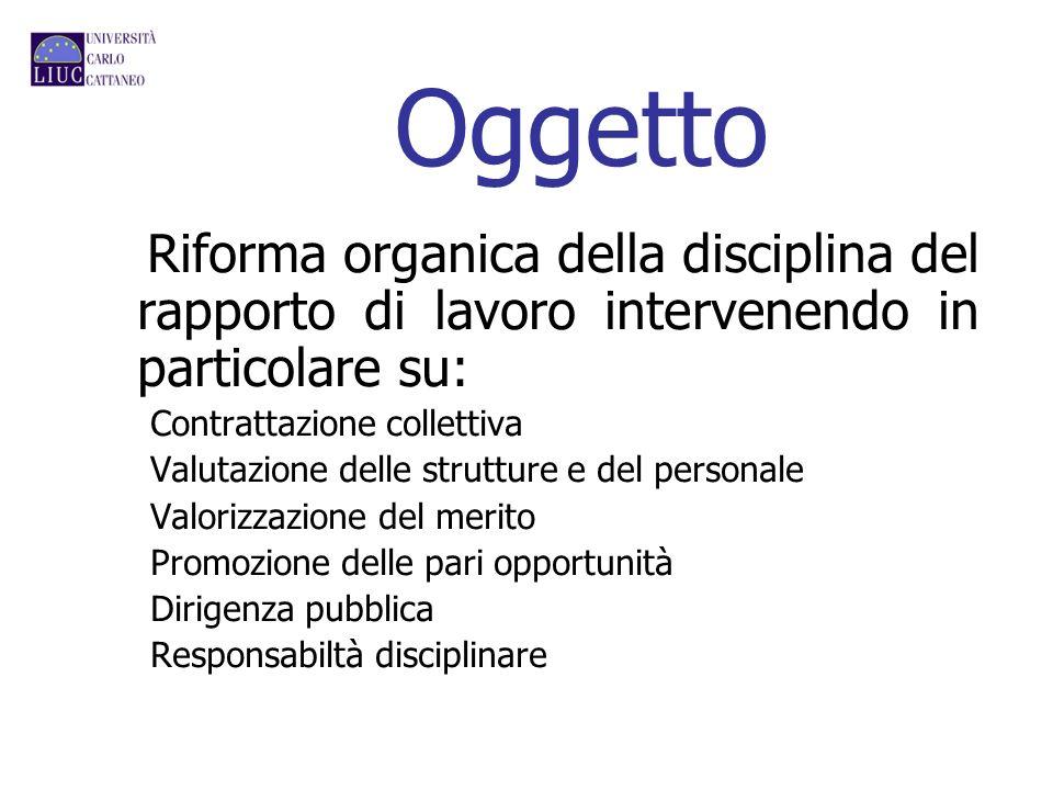 Oggetto Riforma organica della disciplina del rapporto di lavoro intervenendo in particolare su: Contrattazione collettiva.