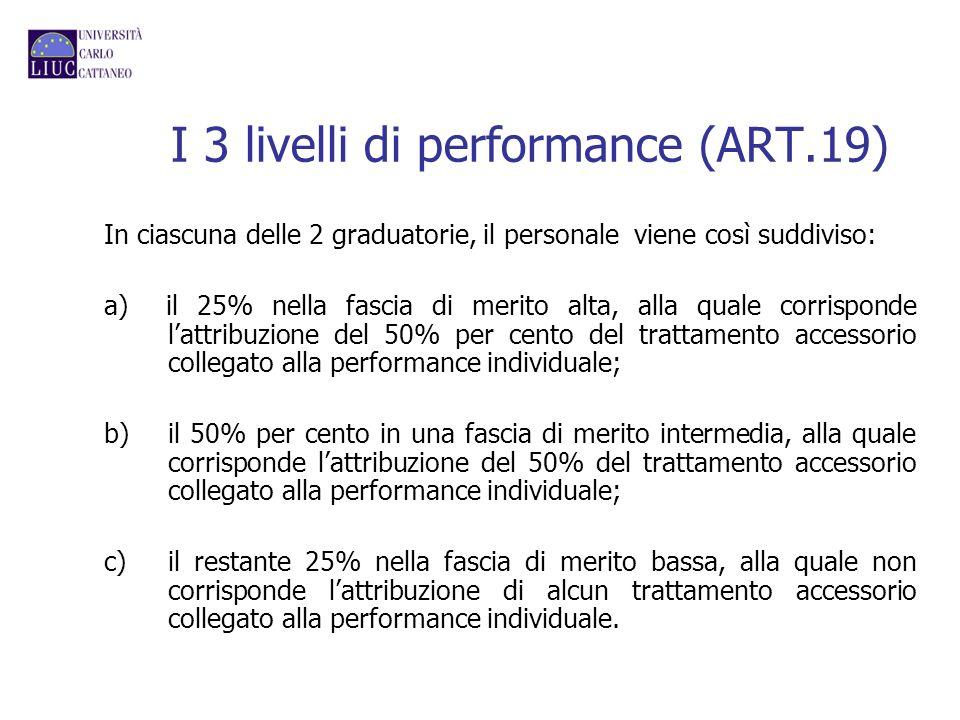 I 3 livelli di performance (ART.19)