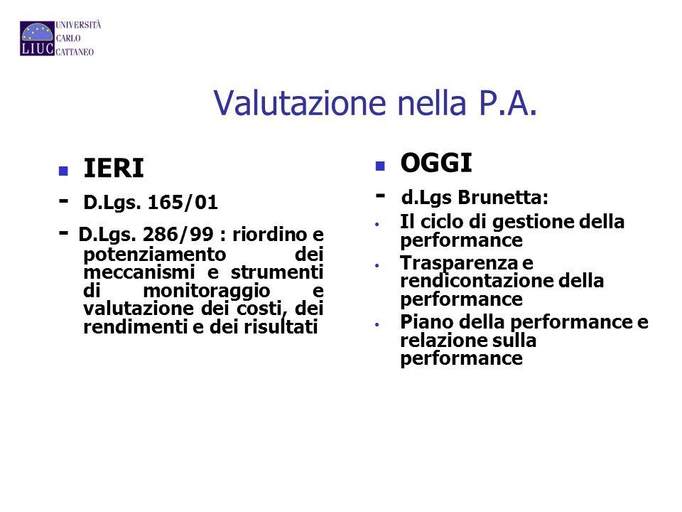 Valutazione nella P.A. OGGI IERI - d.Lgs Brunetta: - D.Lgs. 165/01