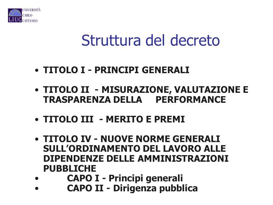 Struttura del decreto TITOLO I - PRINCIPI GENERALI