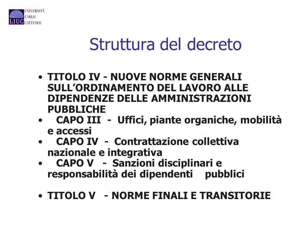 Struttura del decreto TITOLO IV - NUOVE NORME GENERALI SULL'ORDINAMENTO DEL LAVORO ALLE DIPENDENZE DELLE AMMINISTRAZIONI PUBBLICHE.