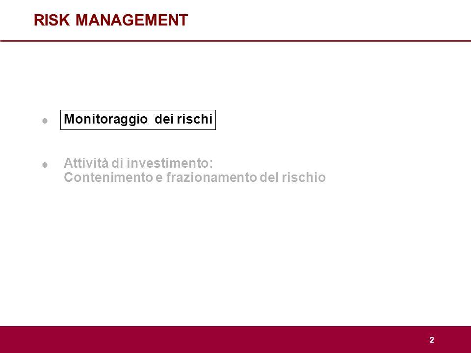 RISK MANAGEMENT Monitoraggio dei rischi Attività di investimento: