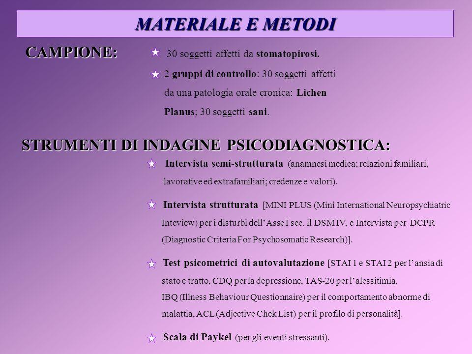 MATERIALE E METODI CAMPIONE: 30 soggetti affetti da stomatopirosi.