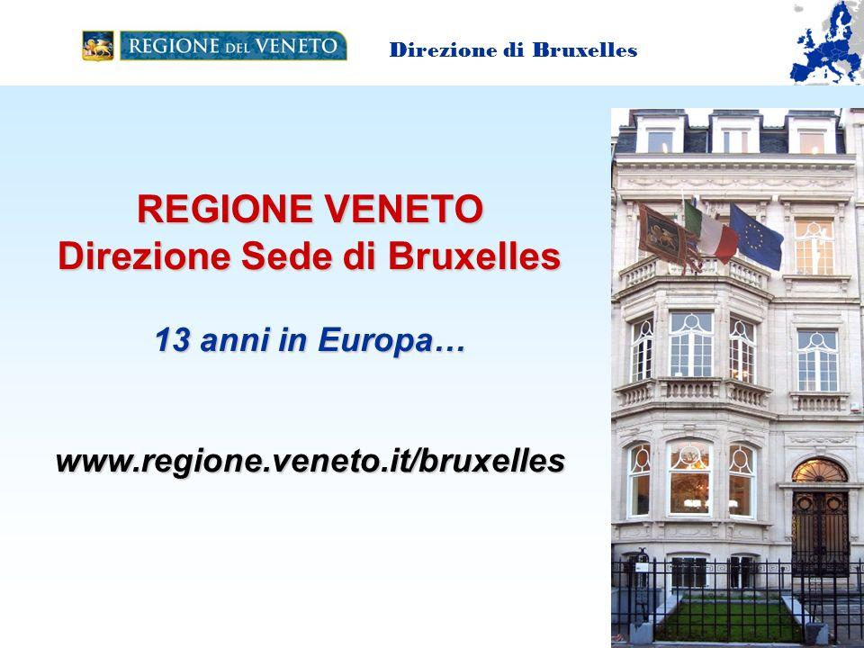 Direzione Sede di Bruxelles