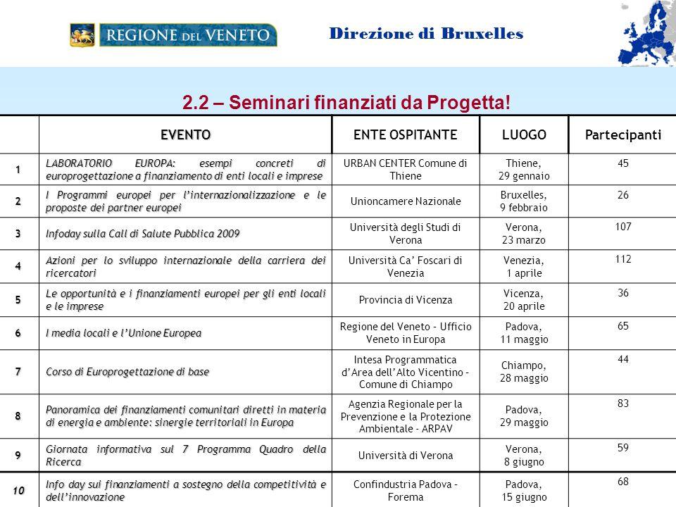 2.2 – Seminari finanziati da Progetta!