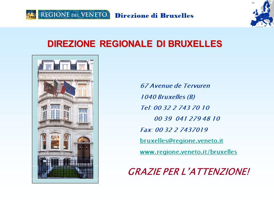 DIREZIONE REGIONALE DI BRUXELLES GRAZIE PER L'ATTENZIONE!