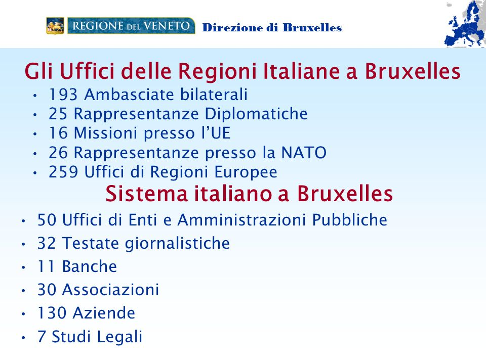 Gli Uffici delle Regioni Italiane a Bruxelles