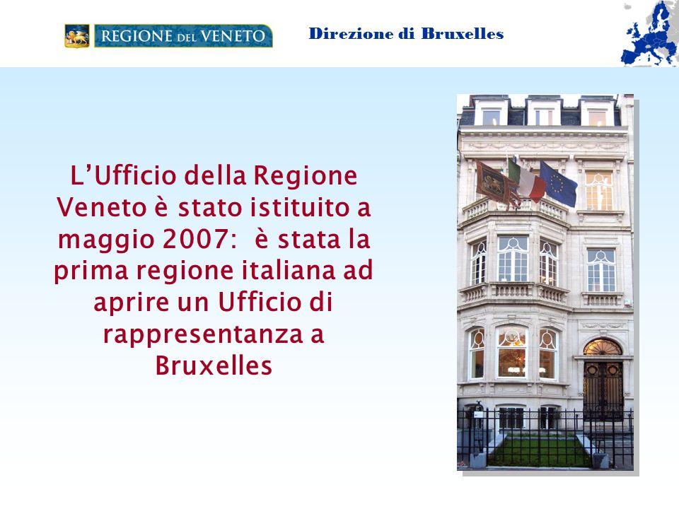 Direzione di Bruxelles