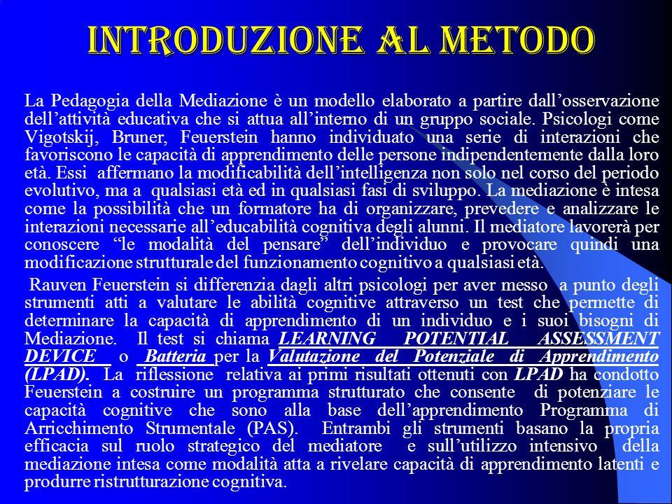 Introduzione al metodo