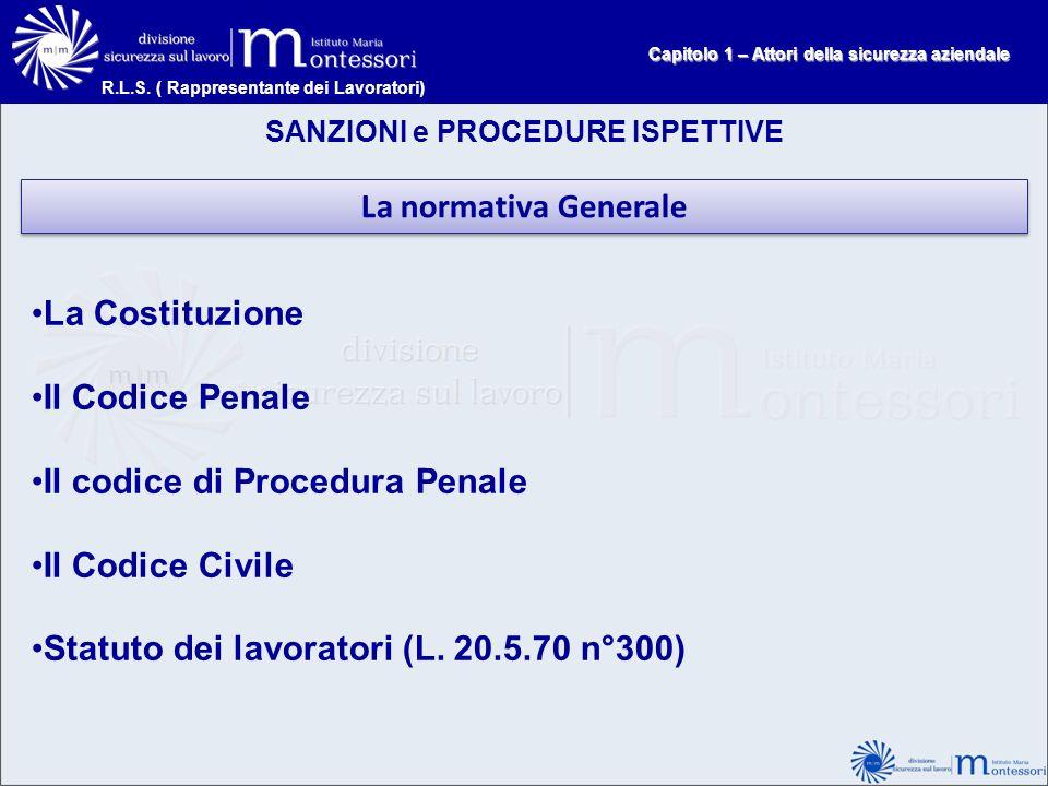 Il codice di Procedura Penale Il Codice Civile