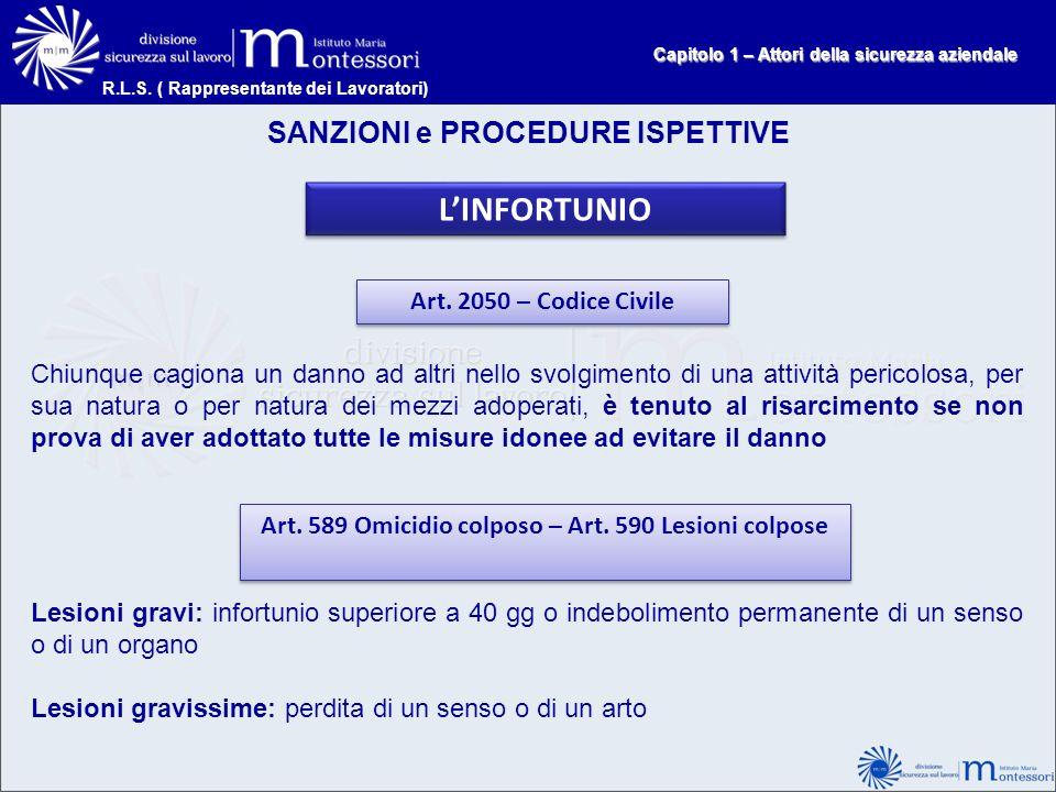 L'INFORTUNIO SANZIONI e PROCEDURE ISPETTIVE Art. 2050 – Codice Civile