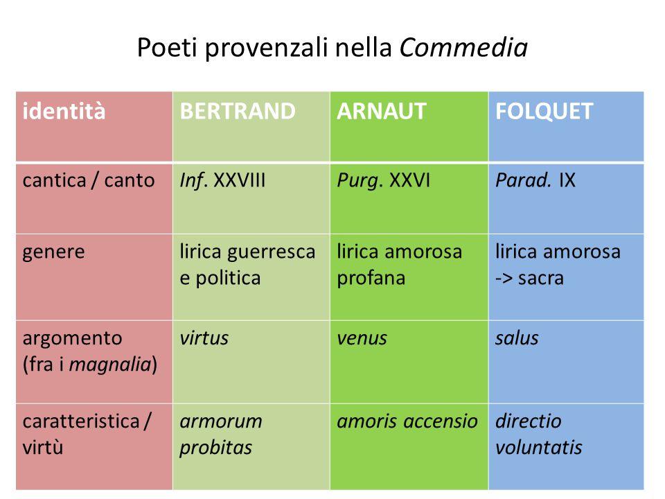 Poeti provenzali nella Commedia