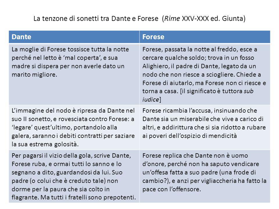 La tenzone di sonetti tra Dante e Forese (Rime XXV-XXX ed. Giunta)
